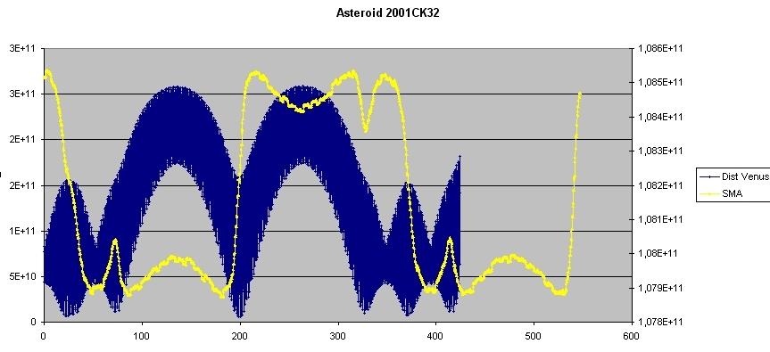 2001CK32.jpg