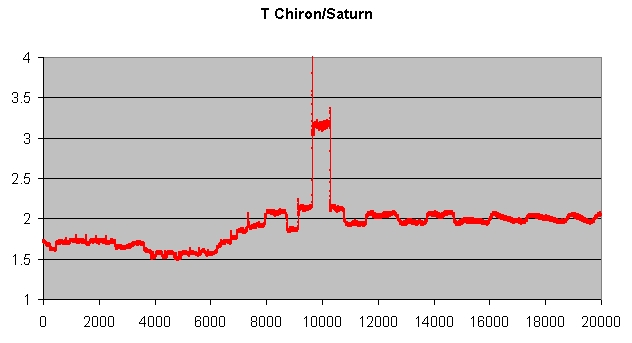 ChironVsSaturn.jpg