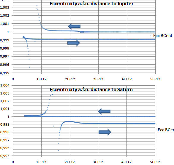 Ecc_Elenin_BC_afo_distance_Jupiter.jpg
