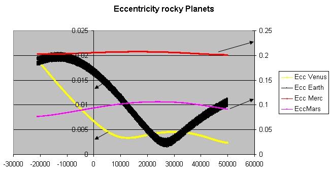 Eccentricity_rocky_planets.jpg