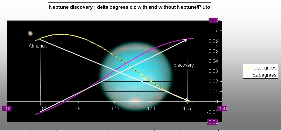 Neptunediscovery.jpg