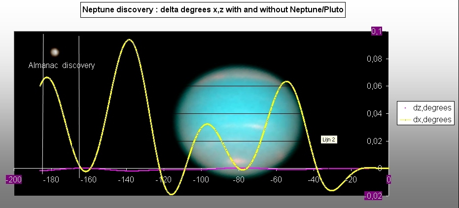 Neptunediscovery2.jpg